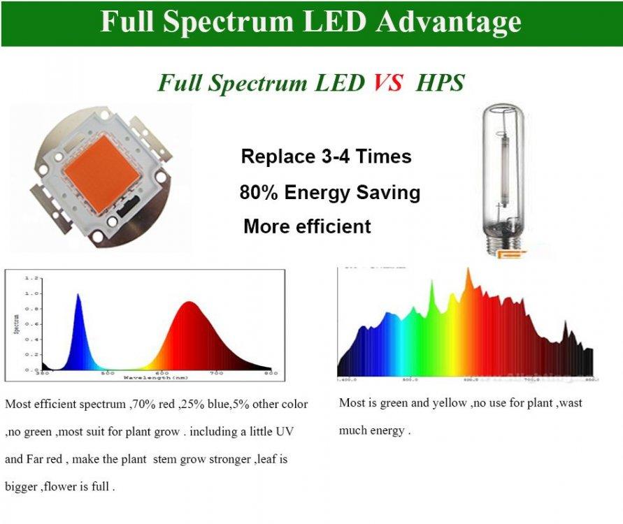 led vs hps.jpg