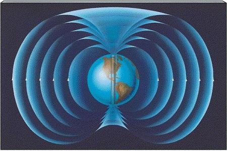 Inversarea polilor magnetici ai Terrei