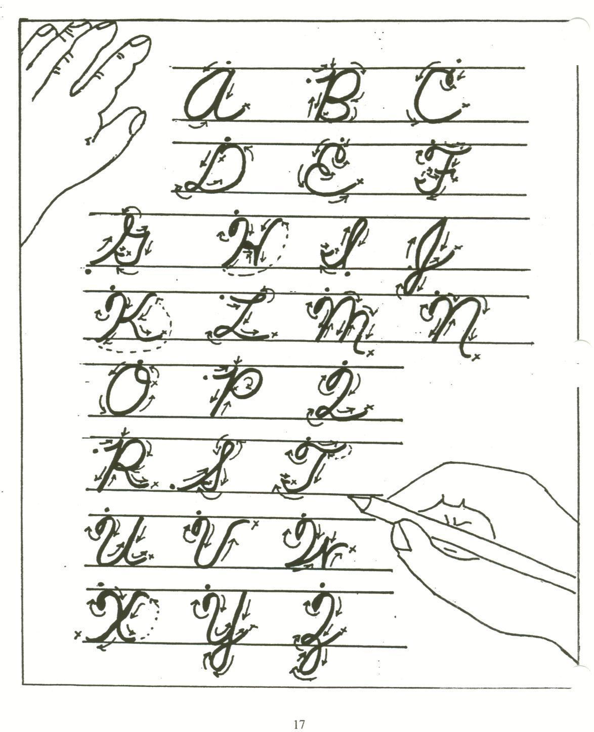 interpretarea scrisului