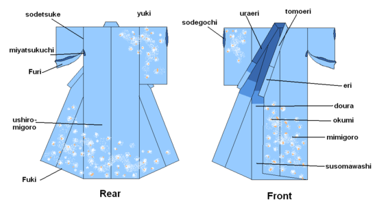 kimono - elemente