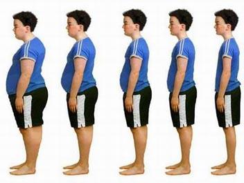 Indicele de masa corporala