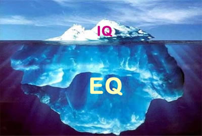 inteligenta emotionala - EQ