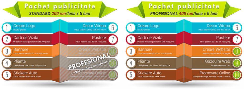 PrintShopia - pachete materiale publicitare cu plata in 6 rate lunare
