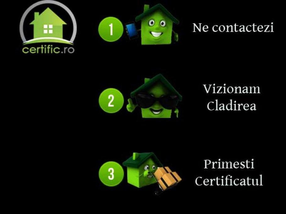 Certificare energetica in Alba Iulia