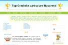 Top Gradinite