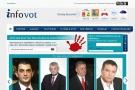 Info Vot Alegeri Uninominale