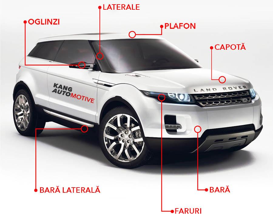 Kang automotive