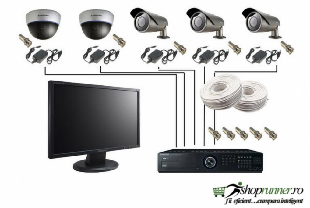Îți dorești un plus de siguranță? Alegerea unui kit supraveghere video este cea mai bună opțiune