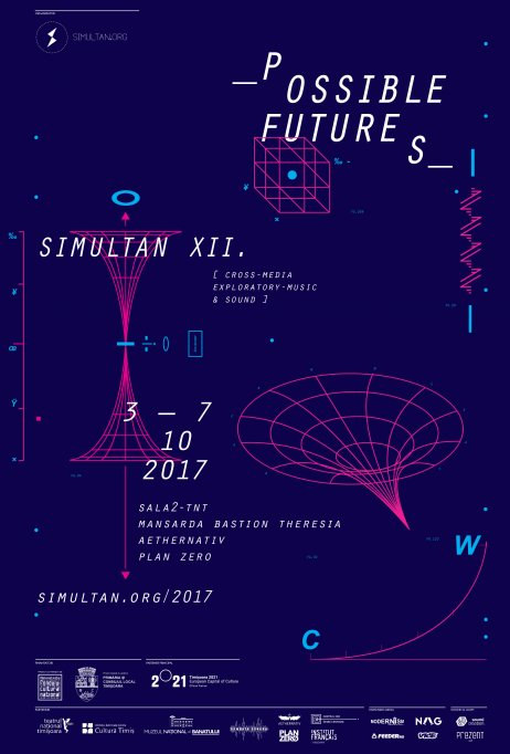 Simultan Festival 2017 - Possible Futures