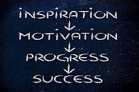 Cum sa iti gasesti sau regasesti inspiratia si motivarea de zi cu zi