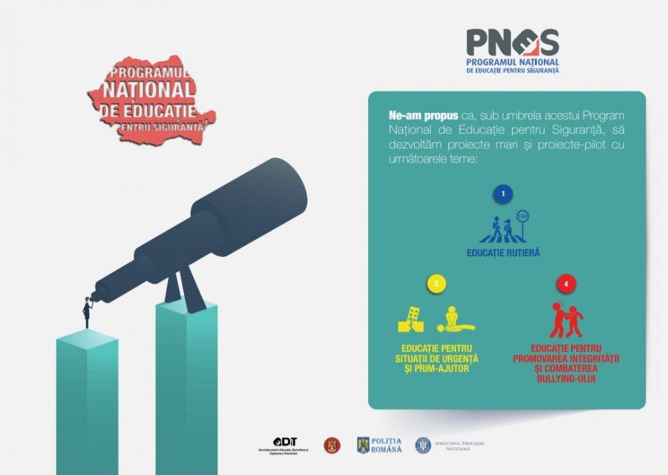 PNES - Primul program dedicat siguranței copiilor și tinerilor